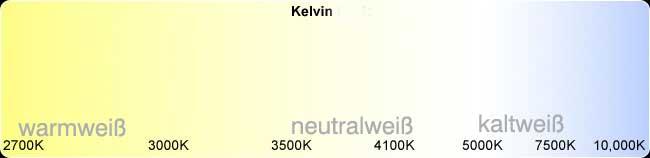 4W Led röhre - Farbtemperatur